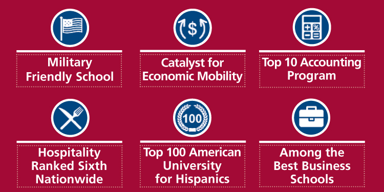 American University Ranking >> Rankings And Distinctions Fairleigh Dickinson University Fdu